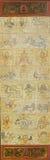 Astrological chart on Burmese calendar Royalty Free Stock Photography
