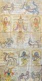Astrological chart on Burmese calendar. Showing guardian spirits and mythical animals, Myanmar, Burma Stock Photo