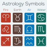 Astrological signs of the zodiac. Flat thin line icon style vector set of astrology symbols. Stock Images