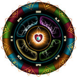 Astrological wheel Royalty Free Stock Image