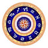 Astrological wheel. Vector astrological wheel illustration on white vector illustration