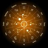Astrological zodiac and planet signs. Planetary Royalty Free Stock Photography