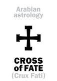 Astrologie : CROIX de DESTIN Images libres de droits