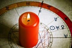 Astrologie dans le vieux type images stock