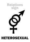 Astrologie : &#x28 HÉTÉROSEXUEL ; Straight&#x29 ; Photos libres de droits