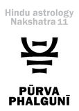 Astrologie: Maanpostpurva PHALGUNI nakshatra Stock Afbeelding