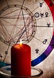 Astrologie in oude stijl Stock Afbeeldingen
