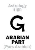 Astrologie : PARTIE ARABE Photographie stock libre de droits