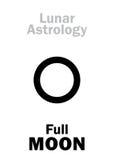 Astrologie : Pleine LUNE Images libres de droits