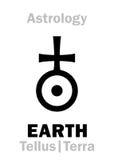 Astrologie : Signe de la TERRE Tellus/Terra Images stock