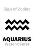Astrologie : Signe de VERSEAU de zodiaque l'Eau-porteur Images libres de droits