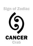 Astrologie : Signe du CANCER &#x28 de zodiaque ; Le Crab&#x29 ; Photographie stock libre de droits