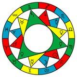 Astrologieachtergrond met dierenriemtekens en planeten stock illustratie