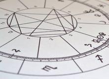 Astrologiegrafiek Zwart-witte Natal Chart Royalty-vrije Stock Foto's