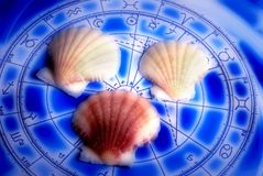 astrologielementvatten arkivbild