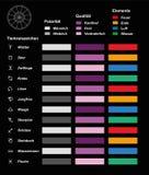 Astrologii mapy symboli/lów elementy Niemieccy Zdjęcia Stock