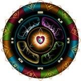 Astrologisch wiel Royalty-vrije Stock Afbeelding