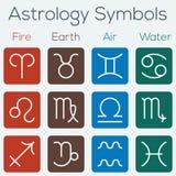 Astrologische tekens van de dierenriem Vlakke dunne de stijl vectorreeks van het lijnpictogram astrologiesymbolen Stock Afbeeldingen