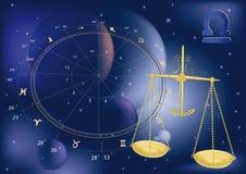 astrologiska scalestecken Royaltyfri Bild