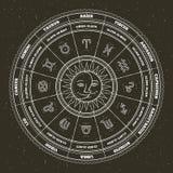 Astrologisymboler och mystikertecken Zodiakcirkel med horoskoptecken Tunn linje vektordesign Royaltyfria Bilder