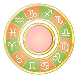 Astrology. Circle; all signs of the zodiac; vector illustration Royalty Free Stock Photos