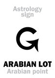 Astrology: ARABIAN LOT. Astrology Alphabet: ARABIAN LOT (Pars Arabica), point of horoscope. Hieroglyphics character sign (single symbol&#x29 Stock Image