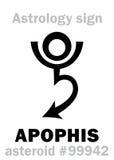 Astrology: asteroid APOPHIS Stock Image