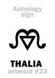 Astrology: asteroid THALIA Royalty Free Stock Photos