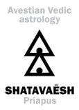 Astrology: astral planet SHATAVAÄ'SH (Priapus). Astrology Alphabet: SHATAVAÄ'SH (Priapus), Avestian vedic astral male planet royalty free illustration