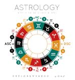 Astrology background stock illustration