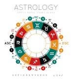 Astrology background Stock Image