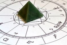 Astrology chart Green Aventurine Pyramid Natural stone Crystal Natal chart. Astrology chart with a  Green Aventurine Pyramid  crystal.Natural stone in the center Stock Photo