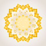 Astrology circle zodiac signs Royalty Free Stock Image