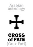 Astrology: CROSS of FATE. Astrology Alphabet: CROSS of FATE (Crux Fati), point of horoscope. Hieroglyphics character sign (single symbol&#x29 Royalty Free Stock Images