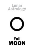 Astrology: Full MOON. Astrology Alphabet: Full MOON (Lunar event). Hieroglyphics character sign (single symbol&#x29 Royalty Free Stock Images