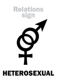 Astrology: HETEROSEXUAL (Straight) Royalty Free Stock Photos