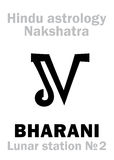 Astrology: Lunar station BHARANI (nakshatra) Royalty Free Stock Photo