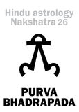 Astrology: Lunar station PURVA BHADRAPADA (nakshatra) Royalty Free Stock Images