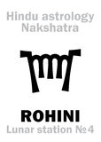 Astrology: Lunar station ROHINI (nakshatra) Stock Photo