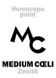 Astrology: MEDIUM CŒLI (Zenith) Stock Photography
