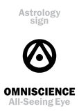 Astrology: OMNISCIENCE (All-Seeing Eye | Eye of Providence) Royalty Free Stock Images