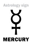 Astrology: planet MERCURY Stock Photography