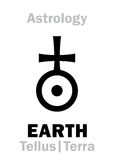 Astrology: Sign of EARTH (Tellus/Terra) Stock Images