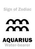 Astrology: Sign of Zodiac AQUARIUS (The Water-bearer) Royalty Free Stock Photos