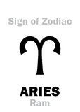 Astrology: Sign of Zodiac ARIES (The Ram) Stock Photos