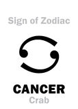 Astrology: Sign of Zodiac CANCER (The Crab) Stock Photography