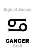 Astrology: Sign of Zodiac CANCER (The Crab). Astrology Alphabet: Sign of Zodiac CANCER (The Crab). Hieroglyphics character sign &#x28 Royalty Free Stock Photography
