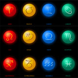 Astrology Signs Spheres Royalty Free Stock Image