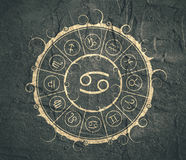 Astrology symbols in circle. Cancer sign Royalty Free Stock Photos