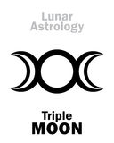 Astrology: Triple MOON Royalty Free Stock Images